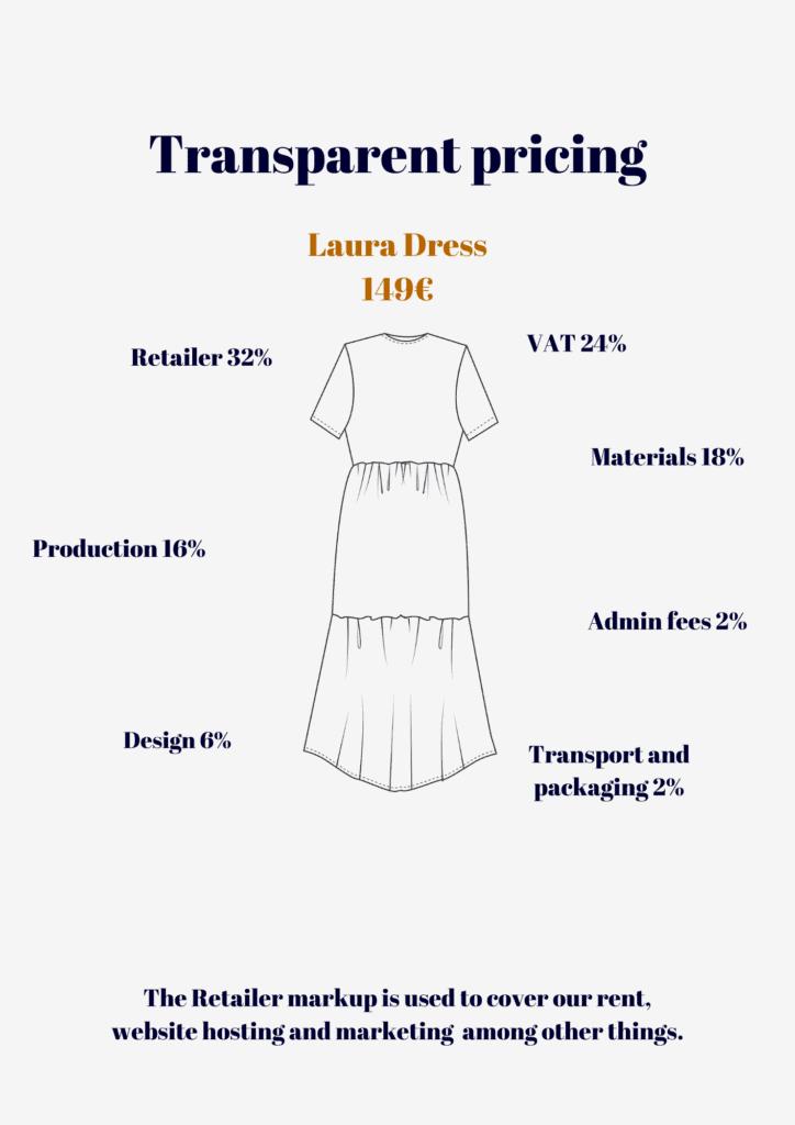 the maker transparent pricing